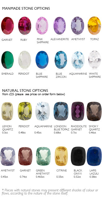 imperial ring stones